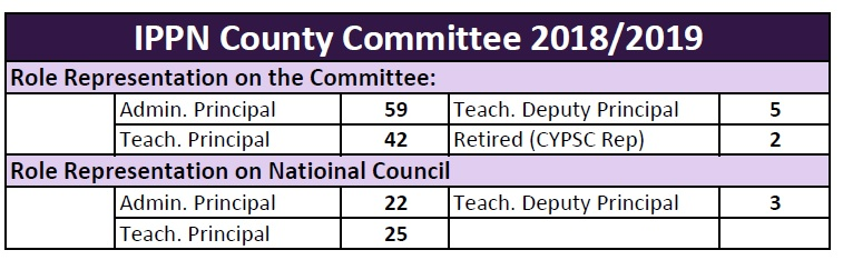 Committee18 19